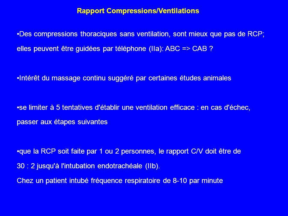 Rapport Compressions/Ventilations