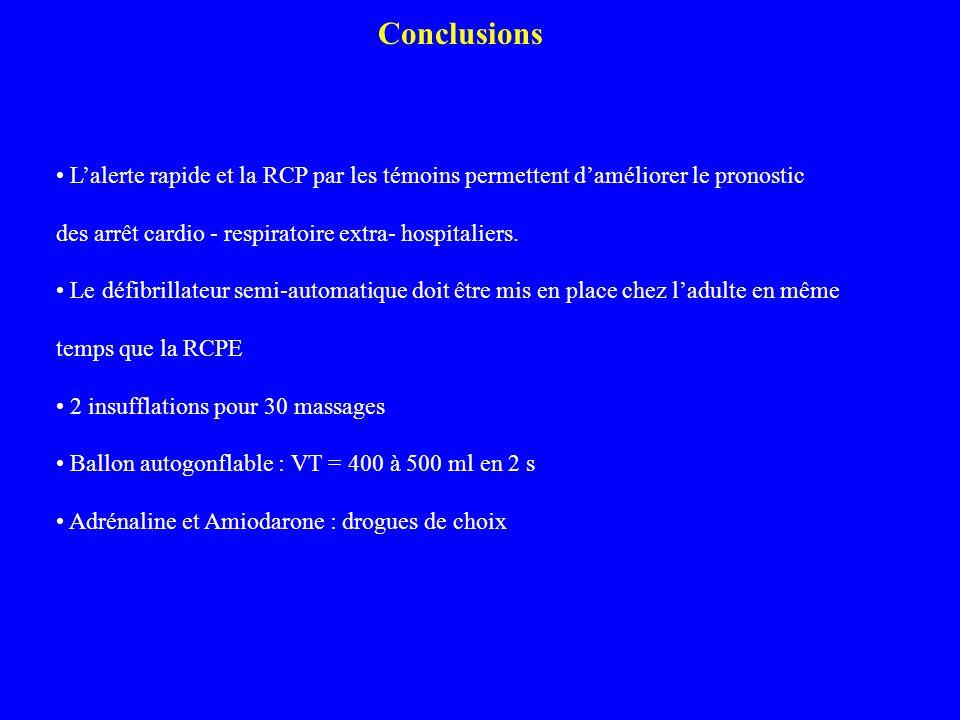 Conclusions • L'alerte rapide et la RCP par les témoins permettent d'améliorer le pronostic. des arrêt cardio - respiratoire extra- hospitaliers.