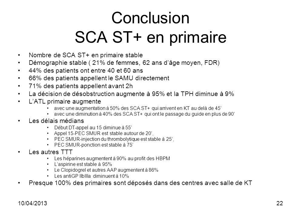 Conclusion SCA ST+ en primaire