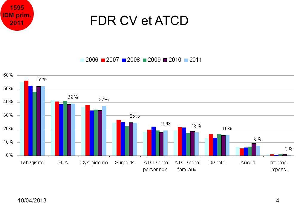 1595 IDM prim. 2011 FDR CV et ATCD 10/04/2013