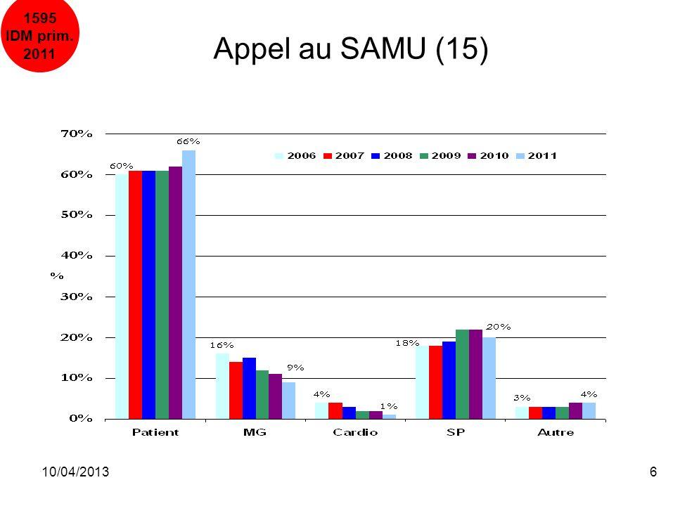 1595 IDM prim. 2011 Appel au SAMU (15) 10/04/2013