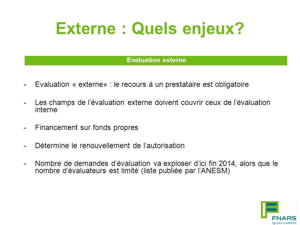 Externe : Quels enjeux Evaluation externe. Evaluation « externe» : le recours à un prestataire est obligatoire.