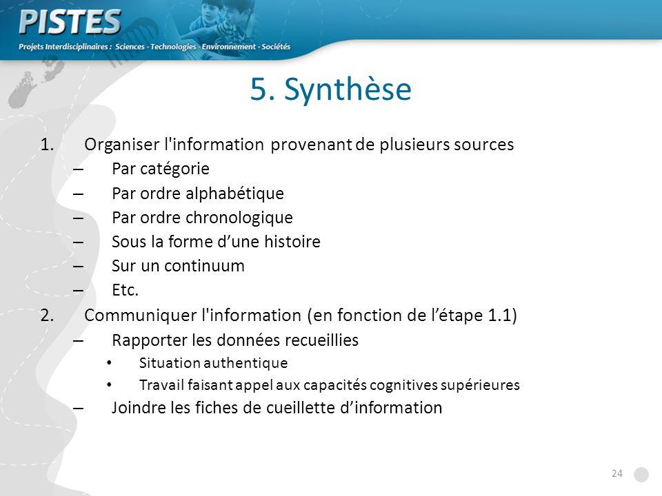 5. Synthèse Organiser l information provenant de plusieurs sources