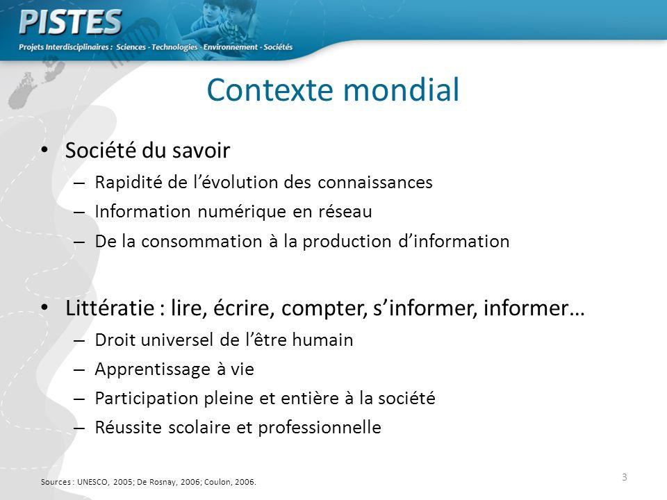 Contexte mondial Société du savoir