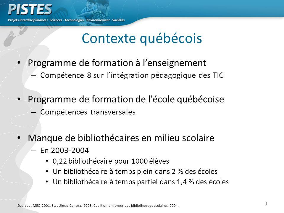 Contexte québécois Programme de formation à l'enseignement