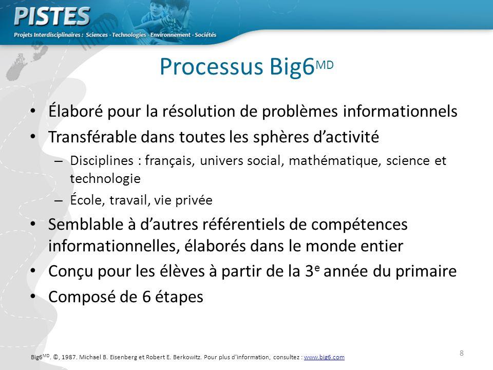 Processus Big6MD Élaboré pour la résolution de problèmes informationnels. Transférable dans toutes les sphères d'activité.