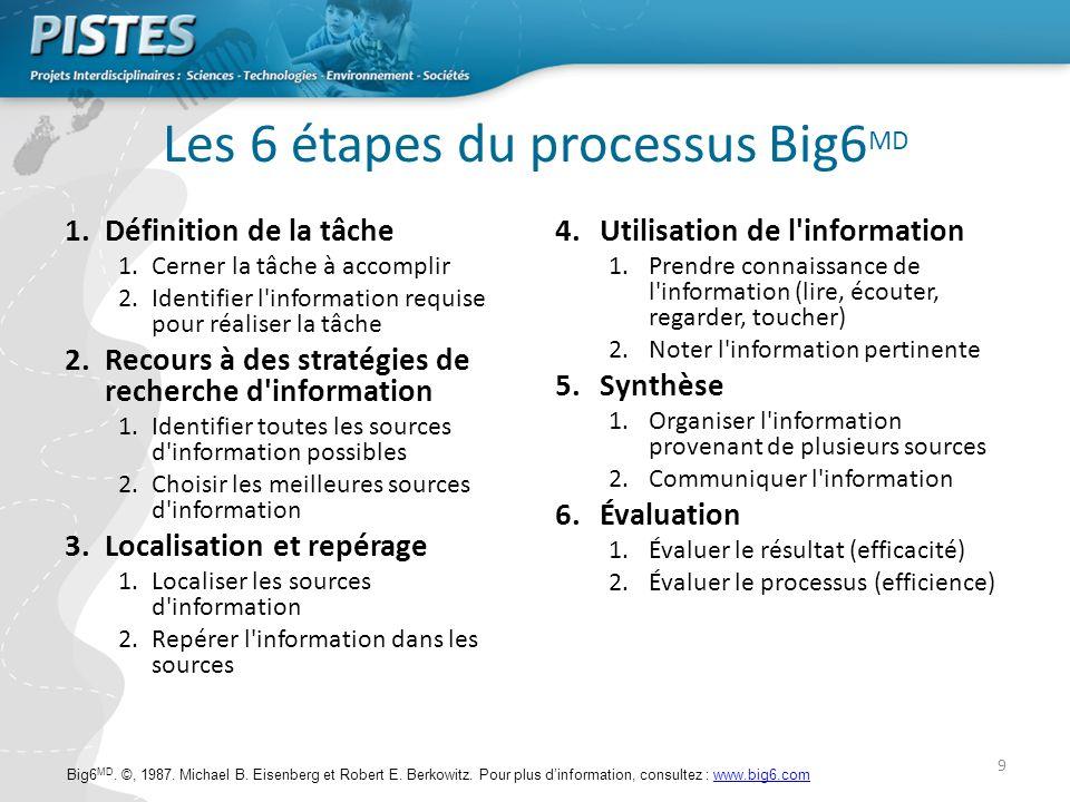 Les 6 étapes du processus Big6MD