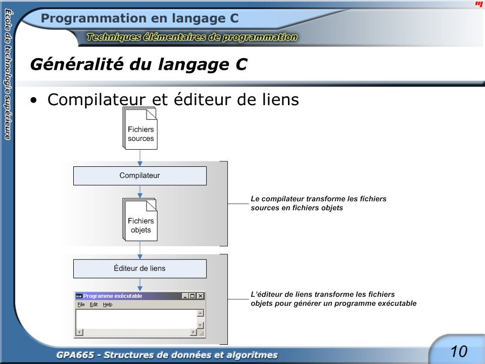 Types de base 5 types de base 2 modificateurs de type