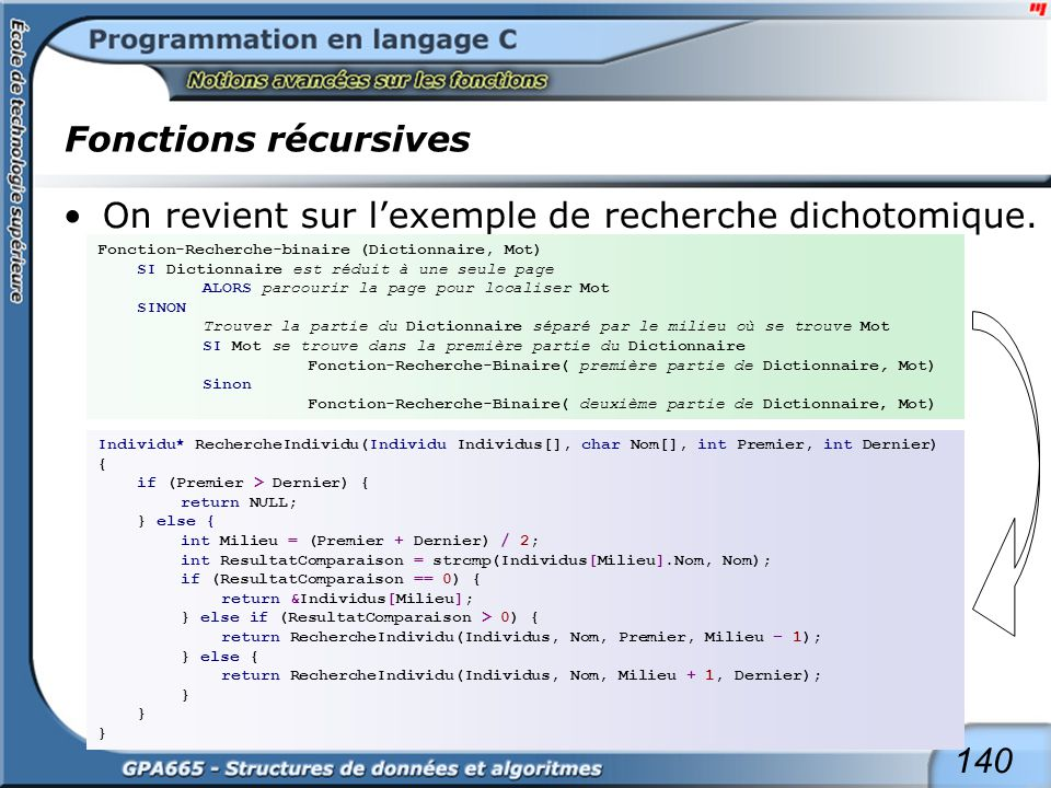 Fonctions récursives void main(void) {
