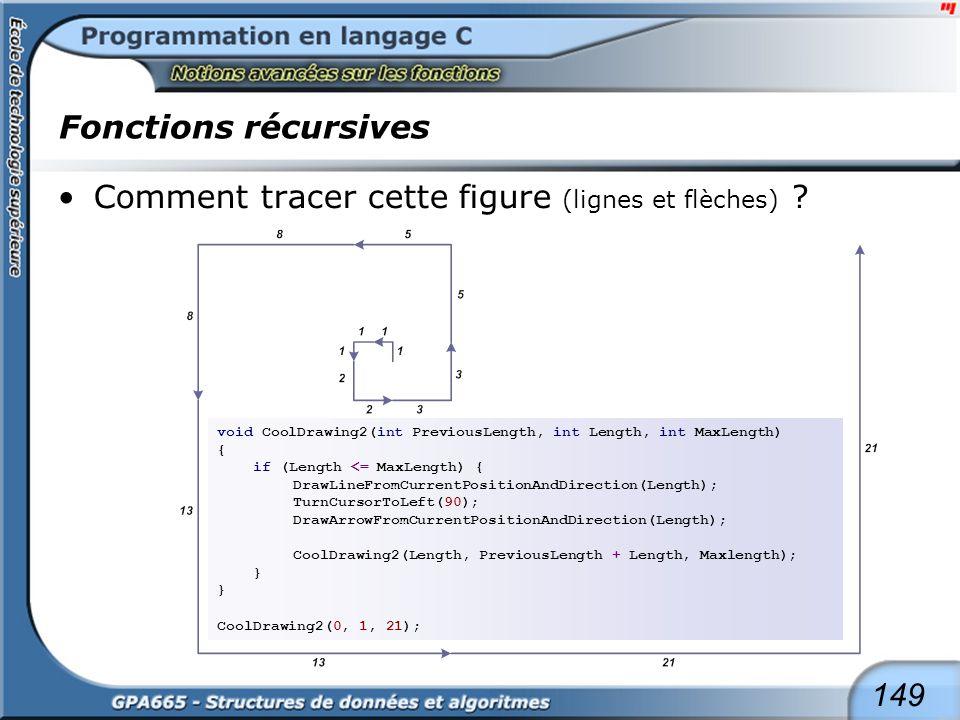 Impact du mécanisme d'appel des fonctions sur les fonctions récursives