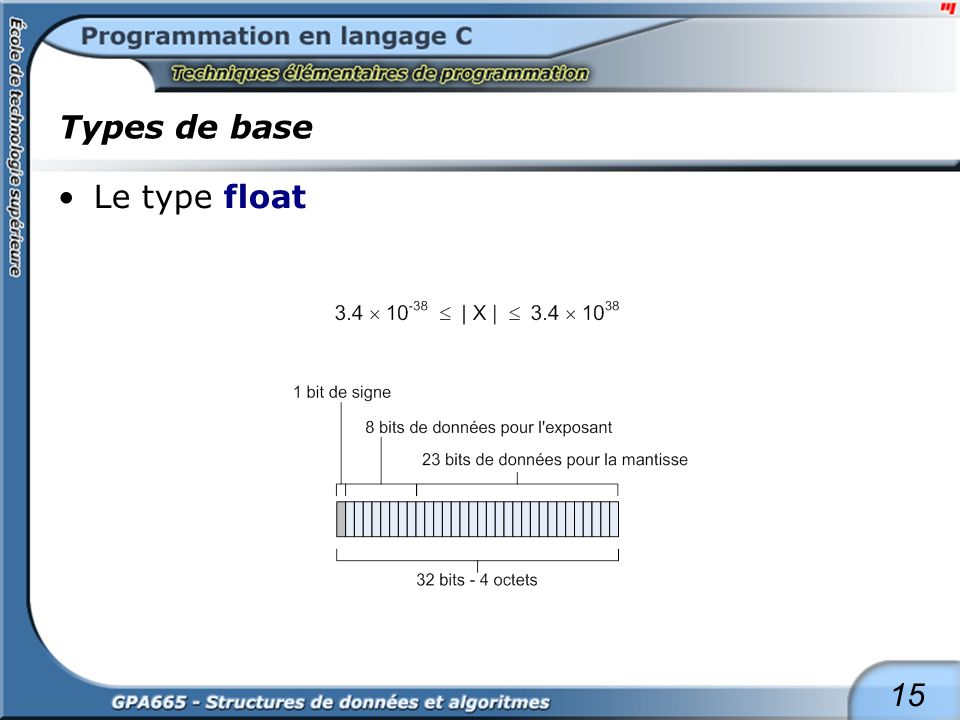 Types de base Le type long float ou double