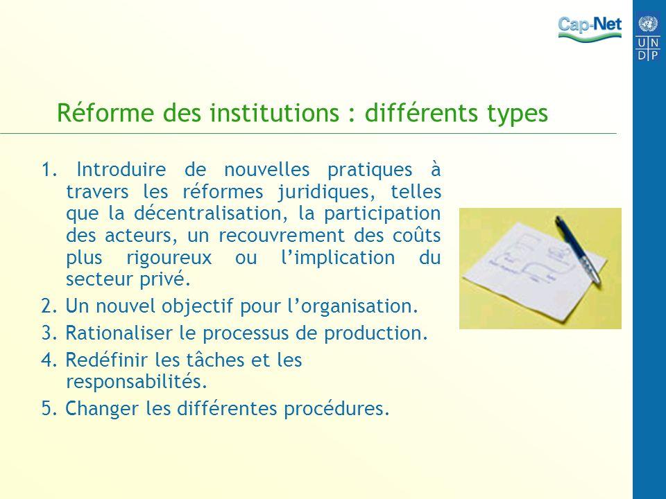 Réforme des institutions : différents types