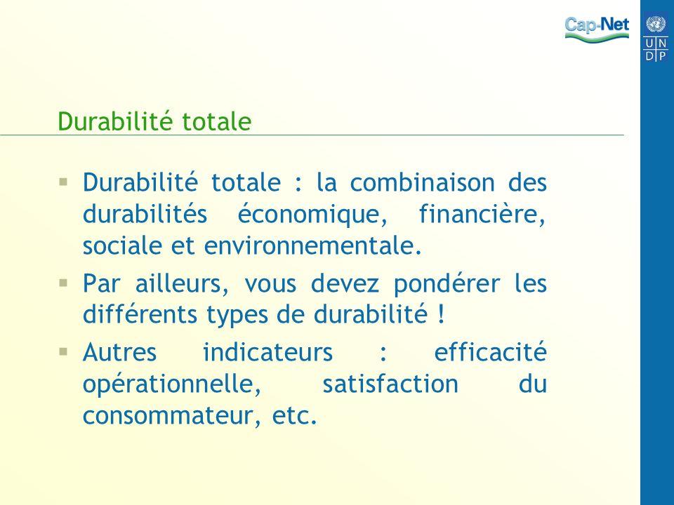 Durabilité totale Durabilité totale : la combinaison des durabilités économique, financière, sociale et environnementale.