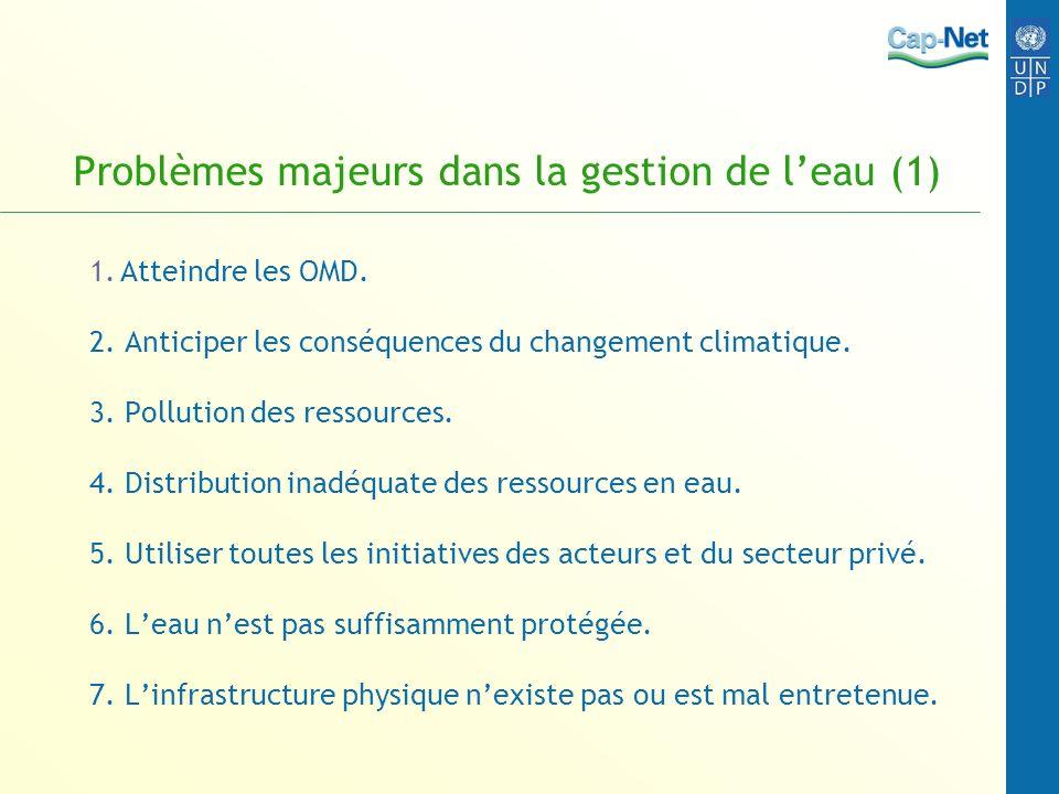 Problèmes majeurs dans la gestion de l'eau (1)