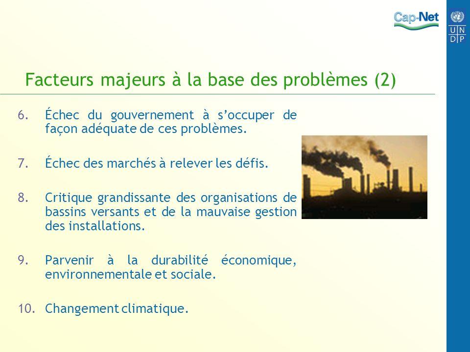 Facteurs majeurs à la base des problèmes (2)