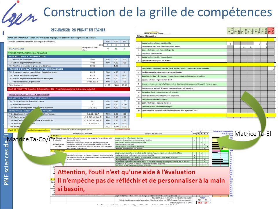Construction de la grille de compétences