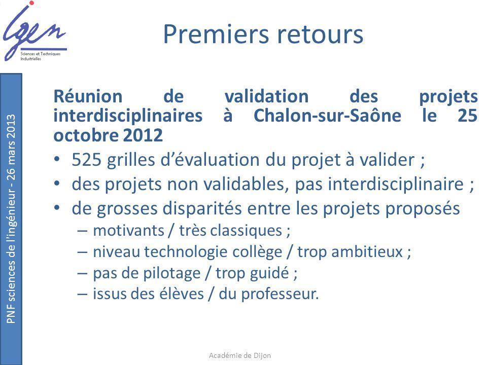 Premiers retours Réunion de validation des projets interdisciplinaires à Chalon-sur-Saône le 25 octobre 2012.