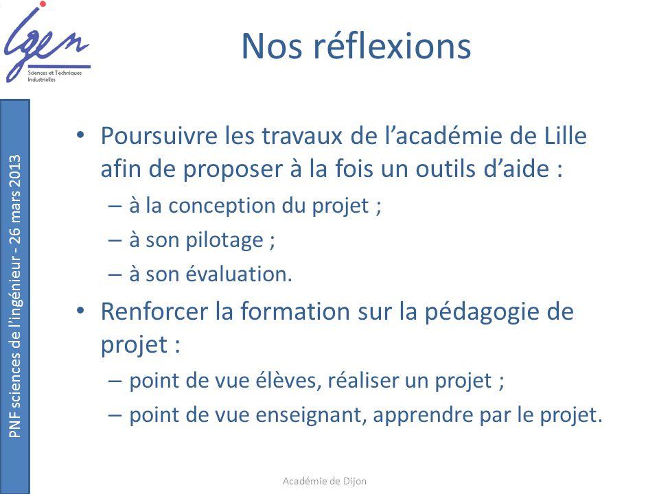 Nos réflexions Poursuivre les travaux de l'académie de Lille afin de proposer à la fois un outils d'aide :