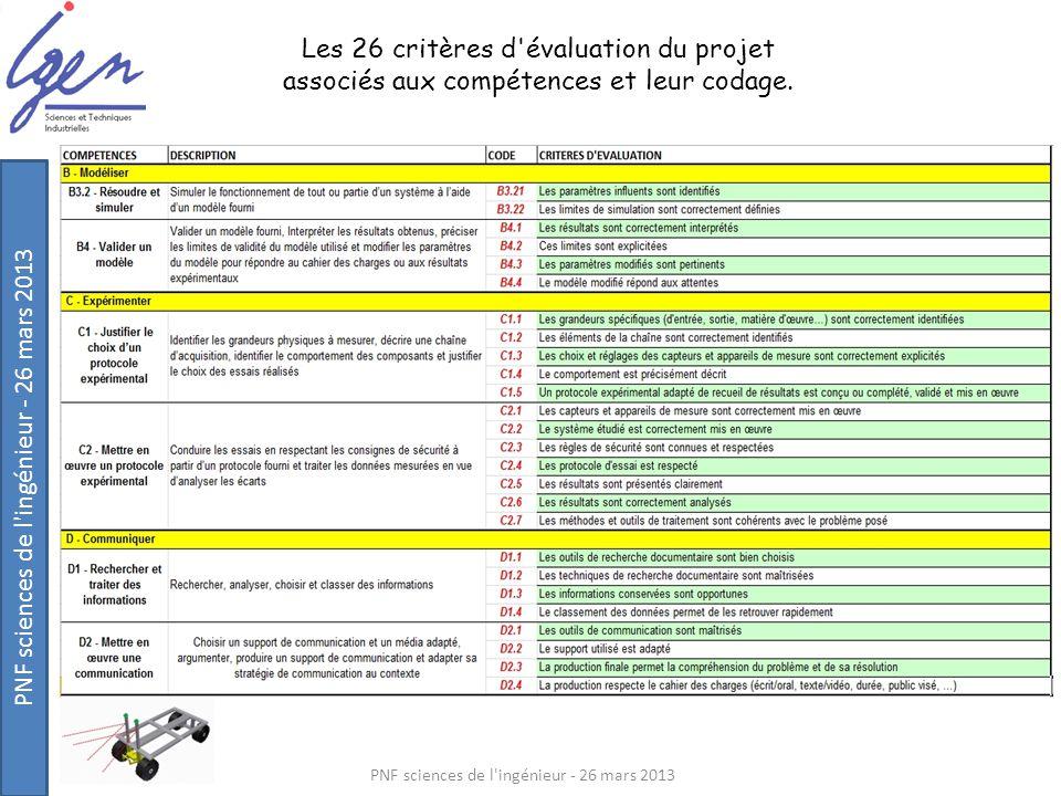 Les 26 critères d évaluation du projet