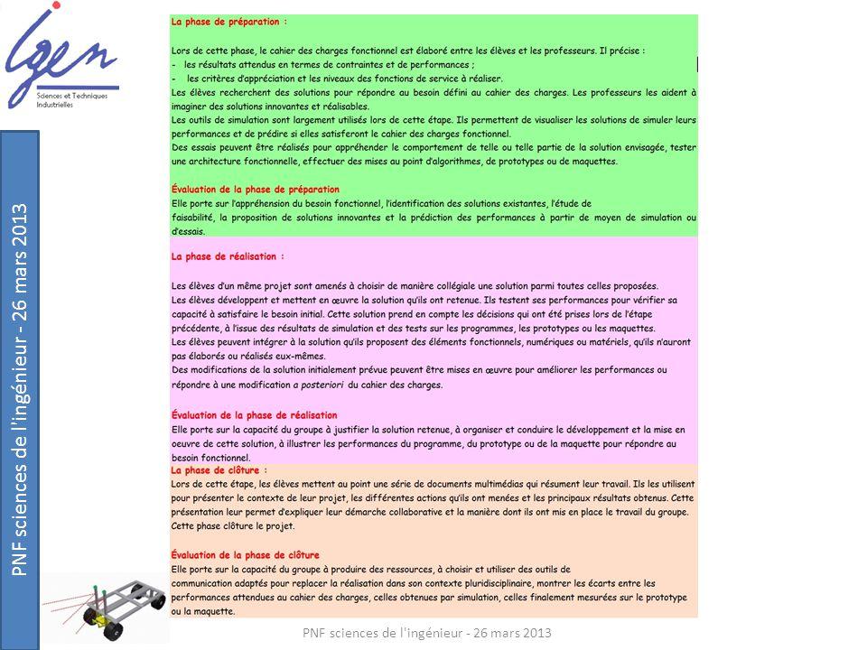 PNF sciences de l ingénieur - 26 mars 2013