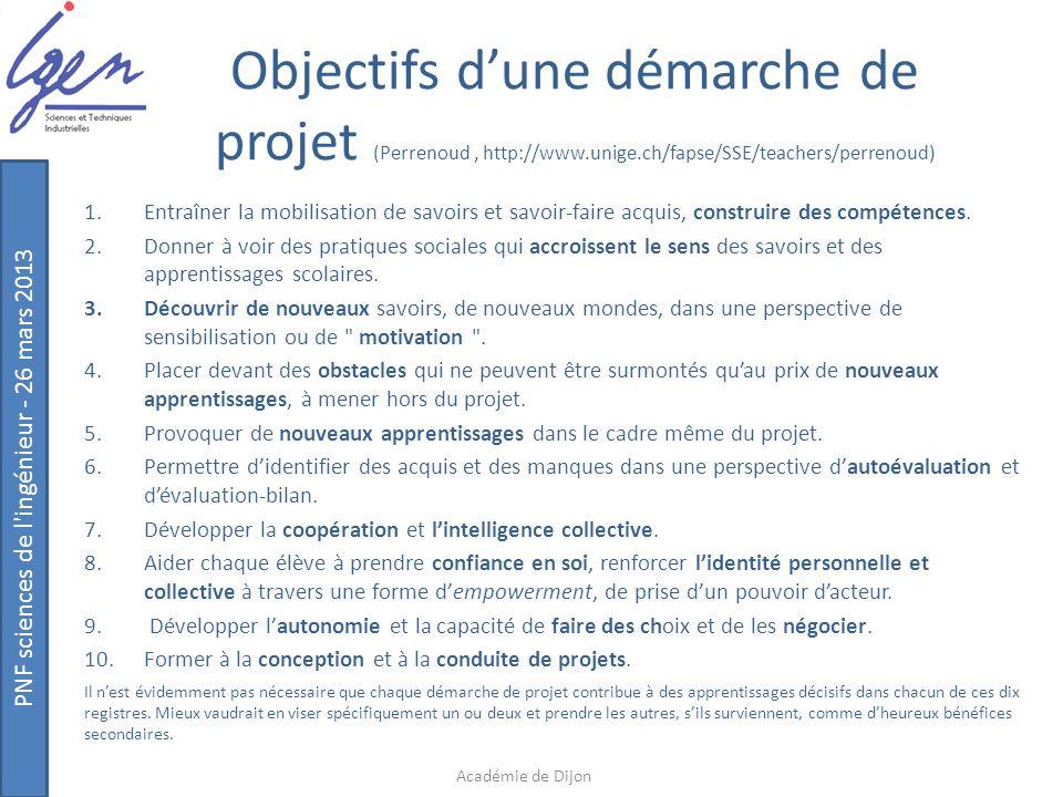 Objectifs d'une démarche de projet (Perrenoud , http://www. unige