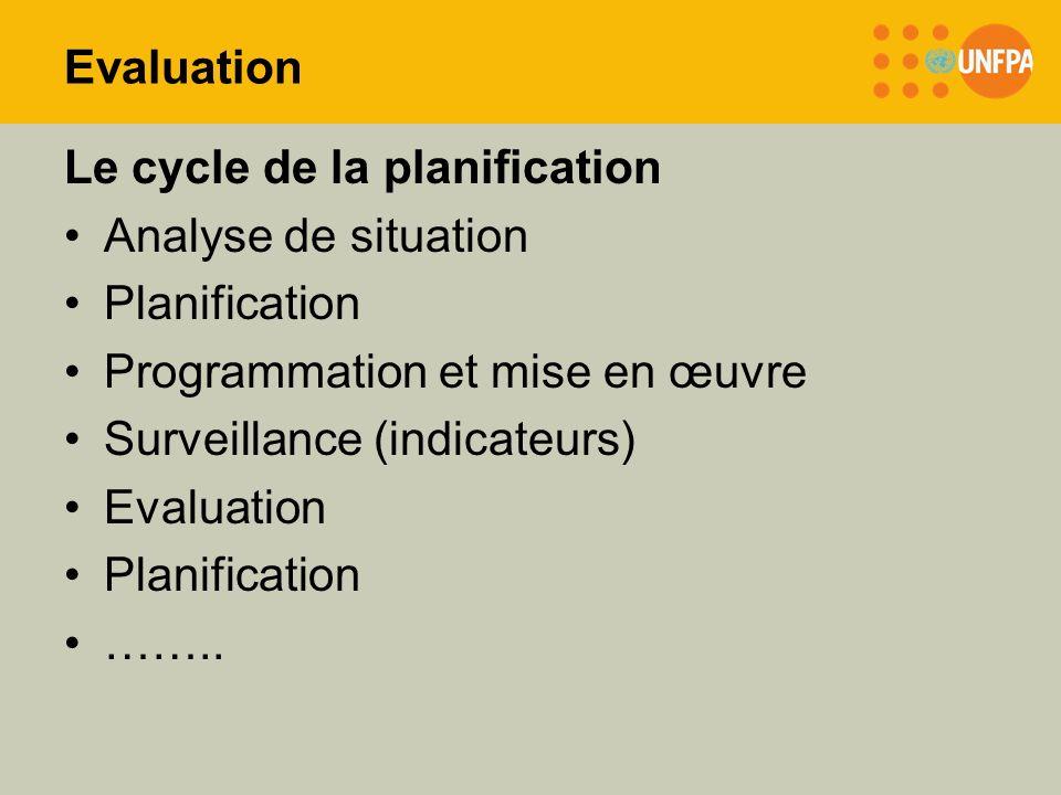 EvaluationLe cycle de la planification. Analyse de situation. Planification. Programmation et mise en œuvre.