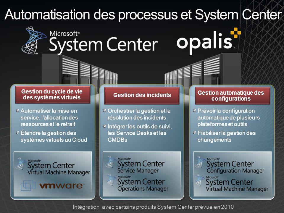 Automatisation des processus et System Center