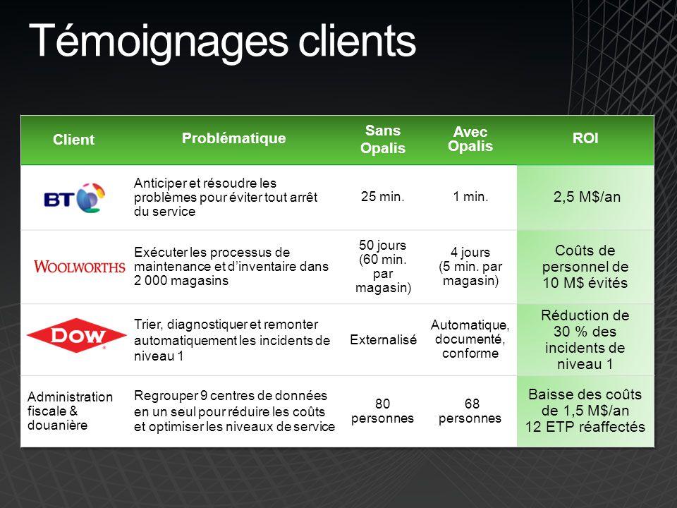 Témoignages clients Client Problématique Sans Opalis Avec Opalis ROI