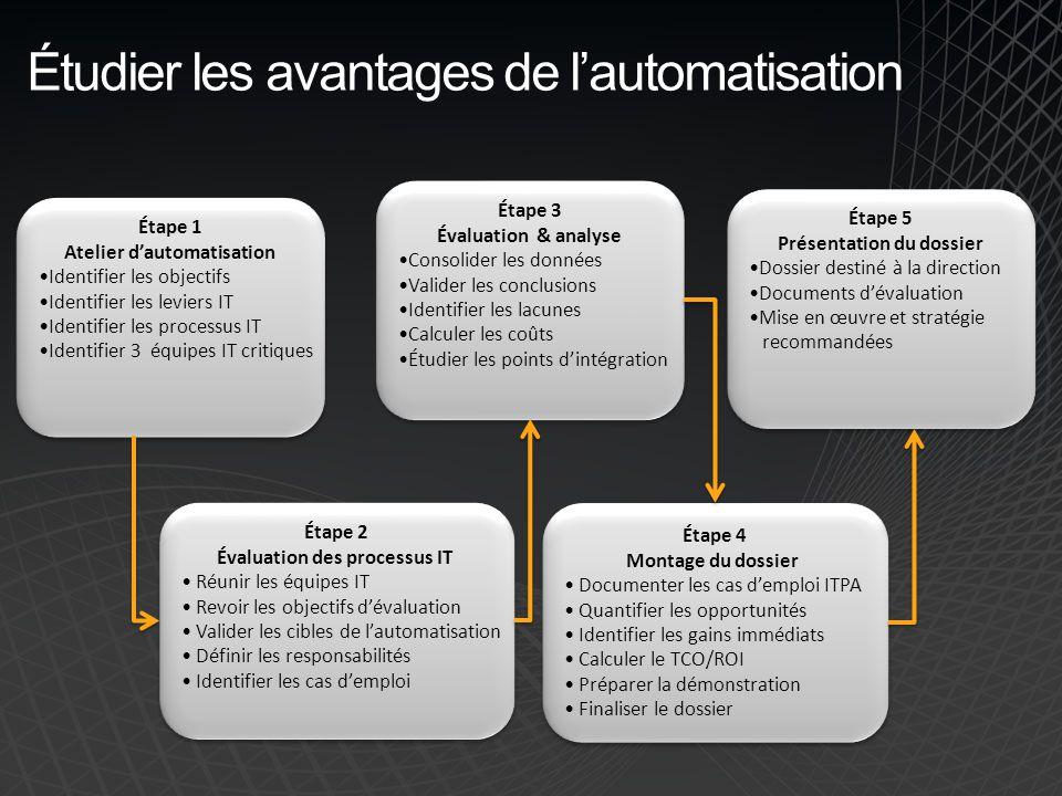 Étudier les avantages de l'automatisation