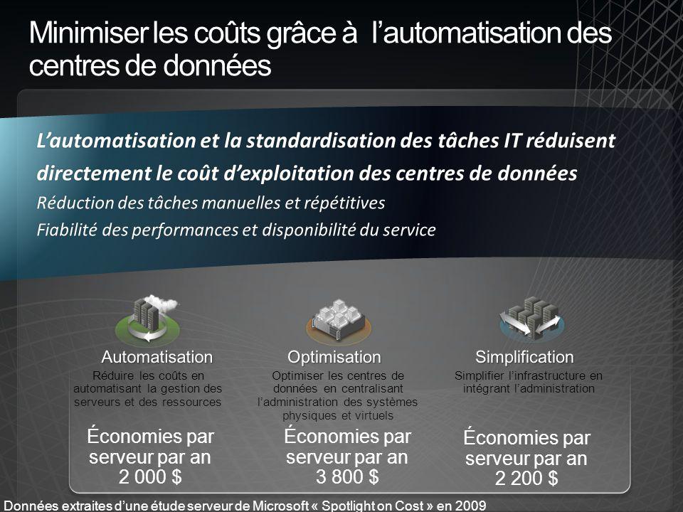 Minimiser les coûts grâce à l'automatisation des centres de données