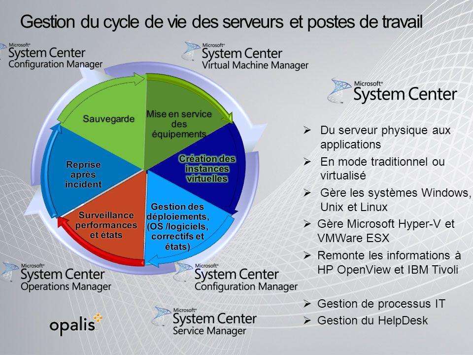 Gestion du cycle de vie des serveurs et postes de travail