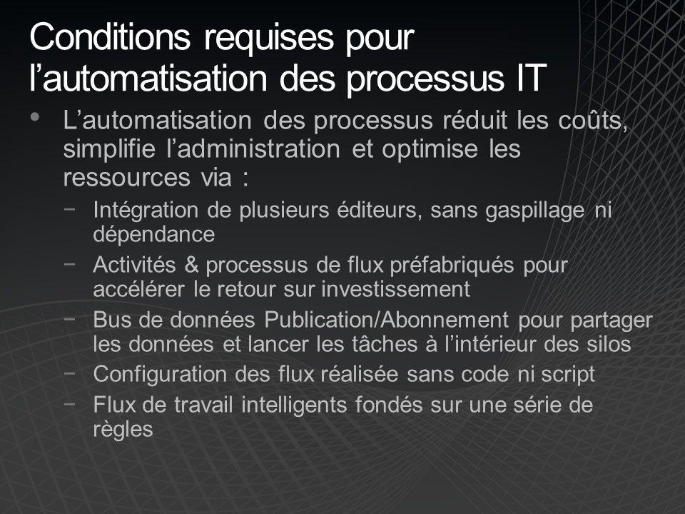 Conditions requises pour l'automatisation des processus IT