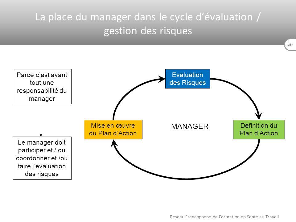 La place du manager dans le cycle d'évaluation / gestion des risques