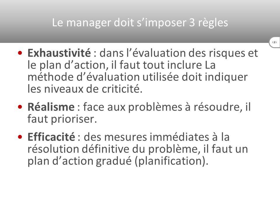 Le manager doit s'imposer 3 règles