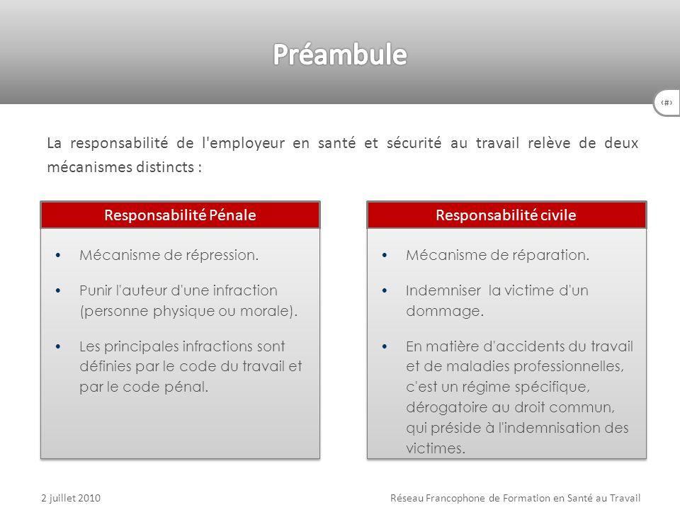 PréambuleLa responsabilité de l employeur en santé et sécurité au travail relève de deux mécanismes distincts :