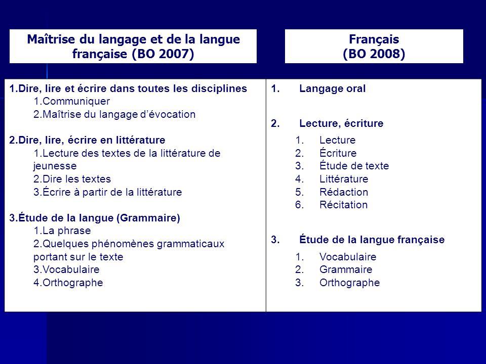 Maîtrise du langage et de la langue française (BO 2007)