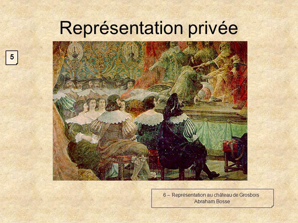 Représentation privée