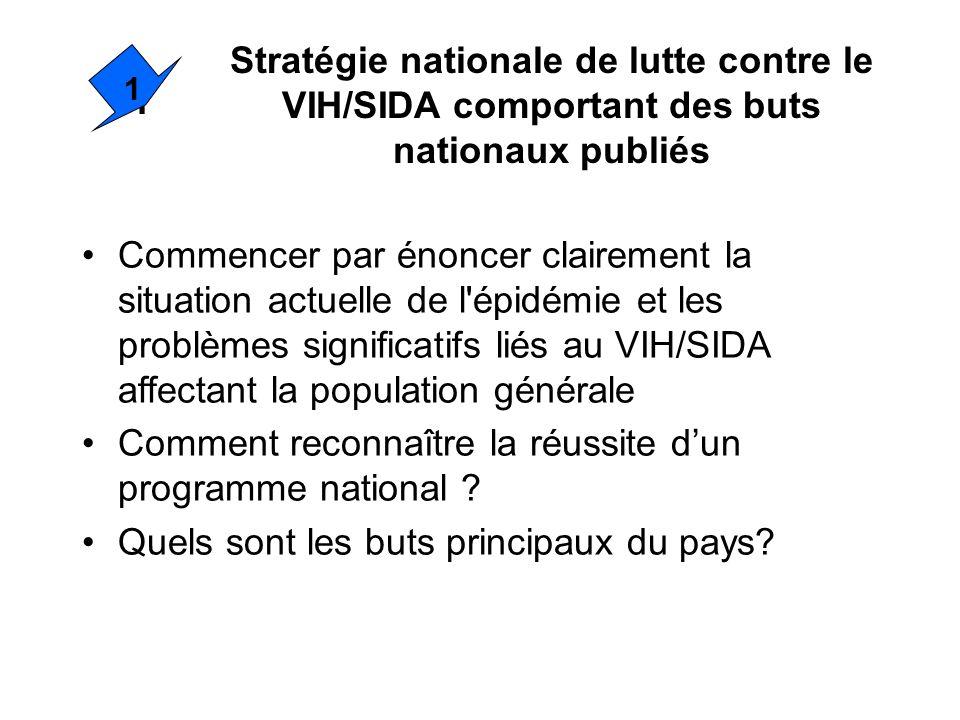 1 Stratégie nationale de lutte contre le VIH/SIDA comportant des buts nationaux publiés. 1.