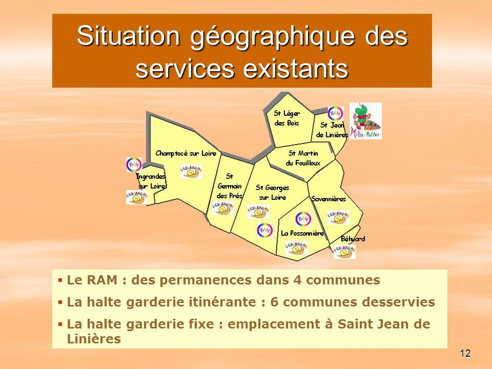 Situation géographique des services existants