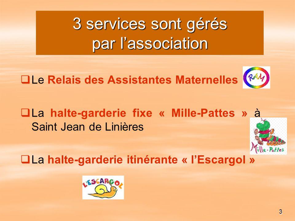 3 services sont gérés par l'association