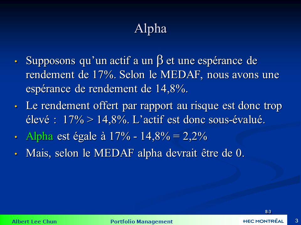 La fréquence de distribution des alphas