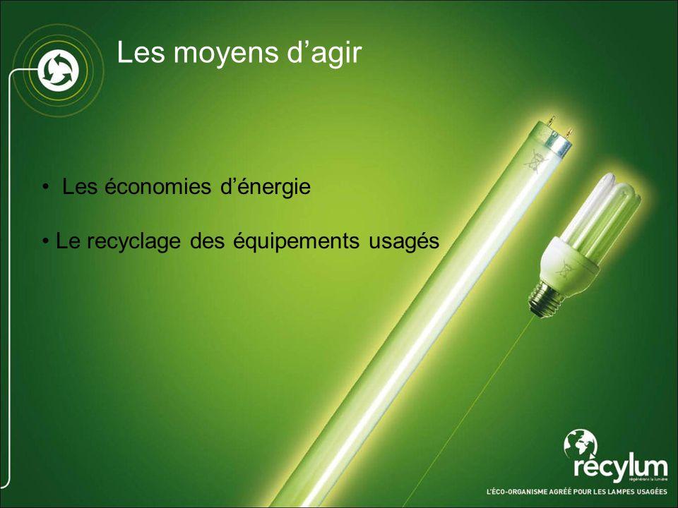 Les moyens d'agir Les économies d'énergie
