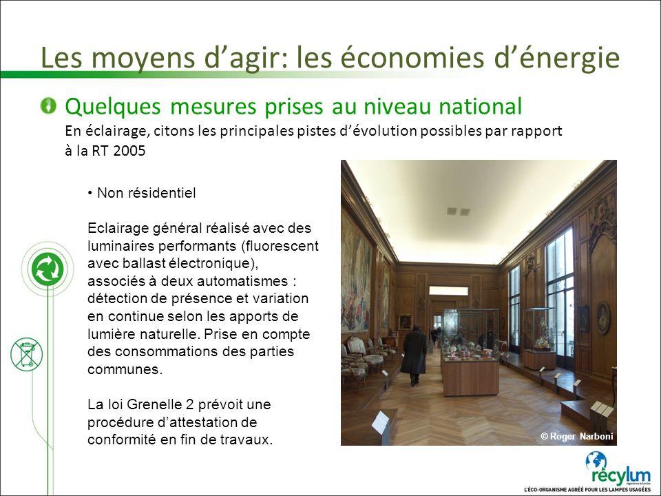 Les moyens d'agir: les économies d'énergie