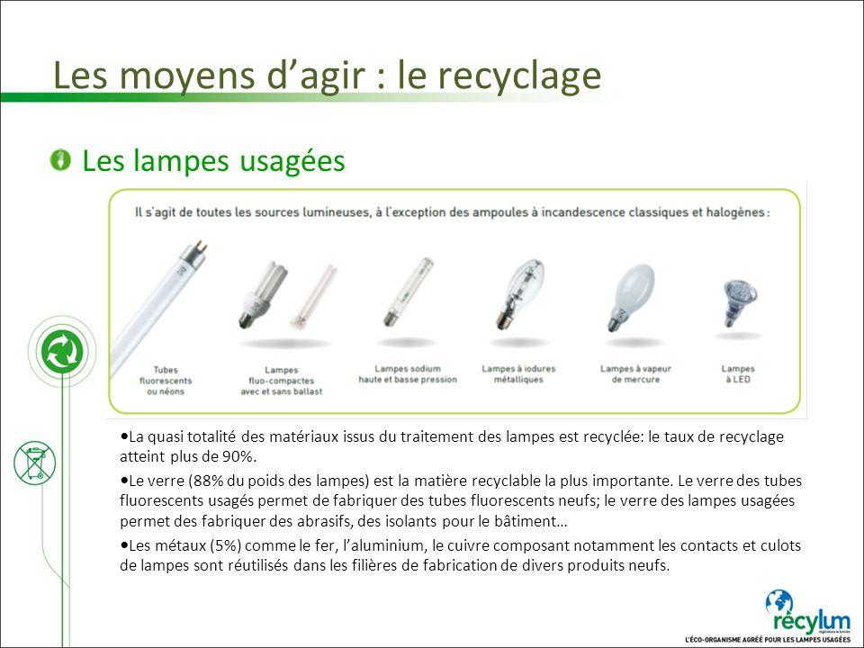 Les moyens d'agir : le recyclage