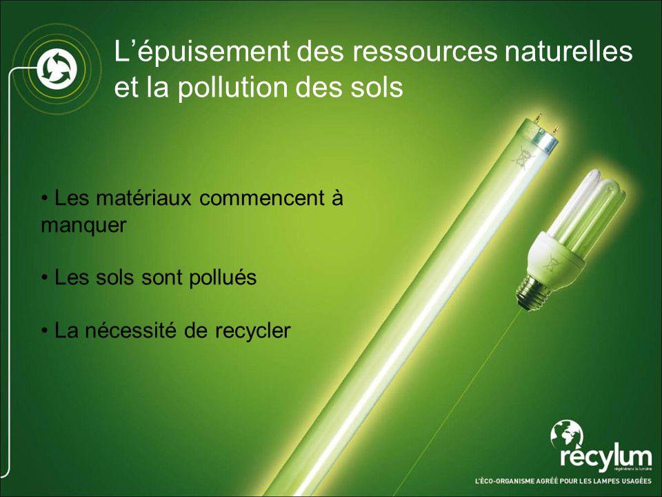 L'épuisement des ressources naturelles et la pollution des sols