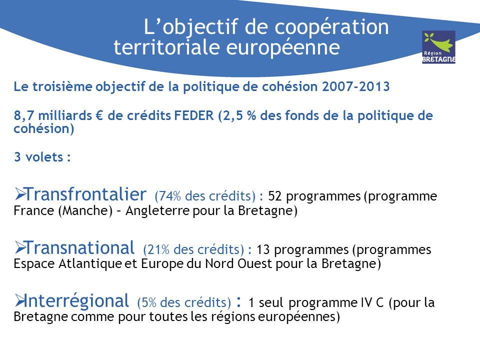 L'objectif de coopération territoriale européenne