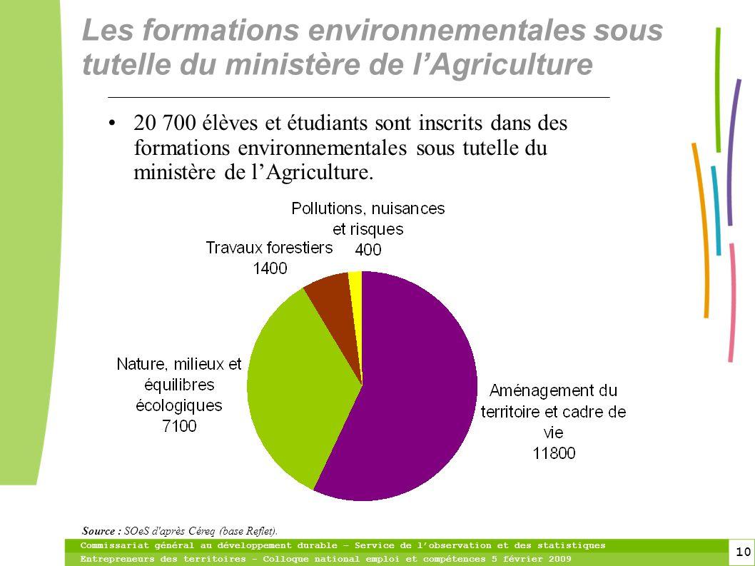 Les formations environnementales sous tutelle du ministère de l'Agriculture