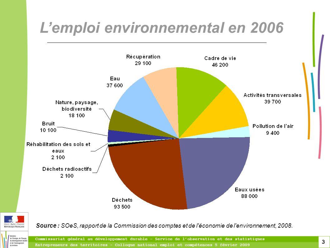 L'emploi environnemental en 2006