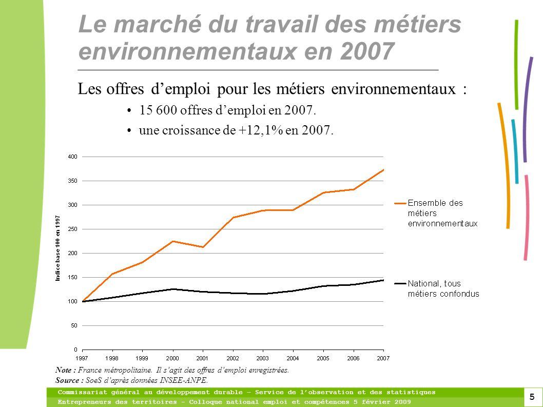 Le marché du travail des métiers environnementaux en 2007