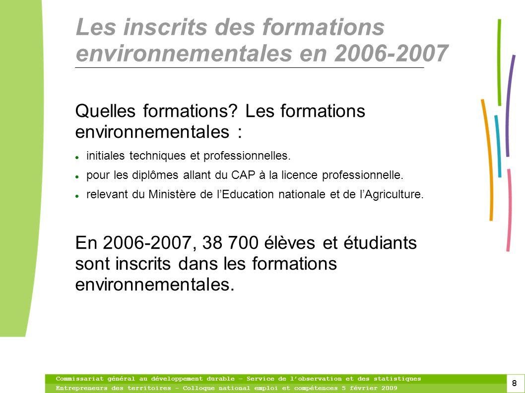 Les inscrits des formations environnementales en 2006-2007